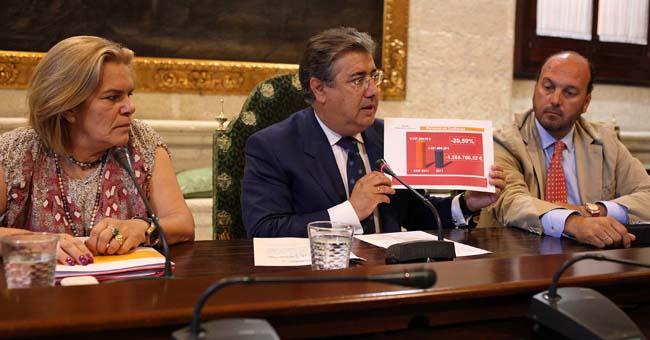 zoido-junta-gobierno-ayuntamiento-sevilla-270611