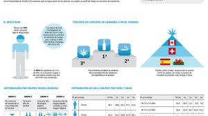 infografia-consumo-drogas-estudio-us-sinc-080212