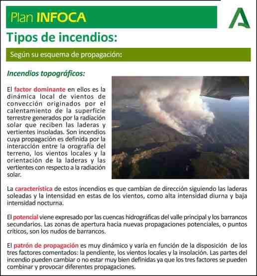 incendios topograficos