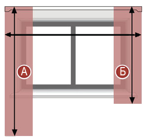Как снять размеры для шторы на люверсах