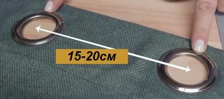 Как рассчитать расположение люверсов на шторе