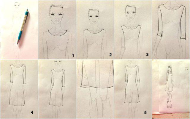 How to color fashion design sketches  quick and easy tutorial Start with any neckline you like and extend the line upward a bit then join  inwards as shown in image