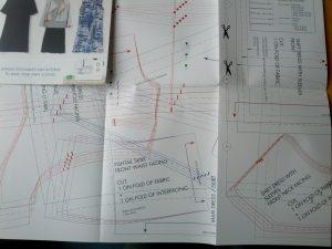 Part of a pattern sheet