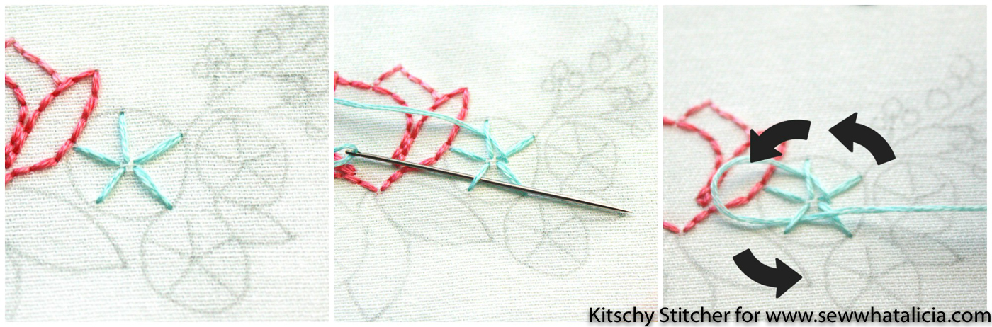 Embroidery How To with Kitschy Stitcher - Sew What, Alicia?