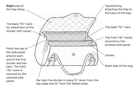 Blossom_Handbag_Shoulder_Bag3