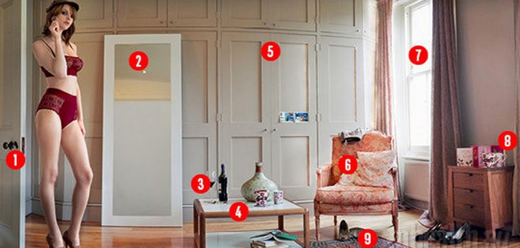 Как определить характер девушки по ее квартире?