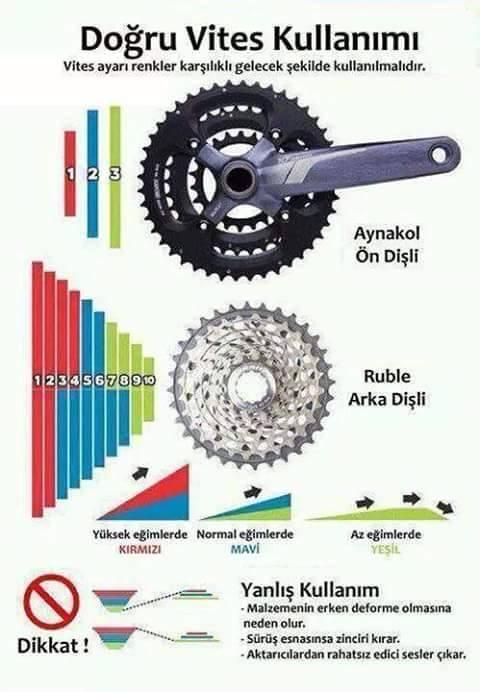 Bisiklette Doğru Vites Kullanımı