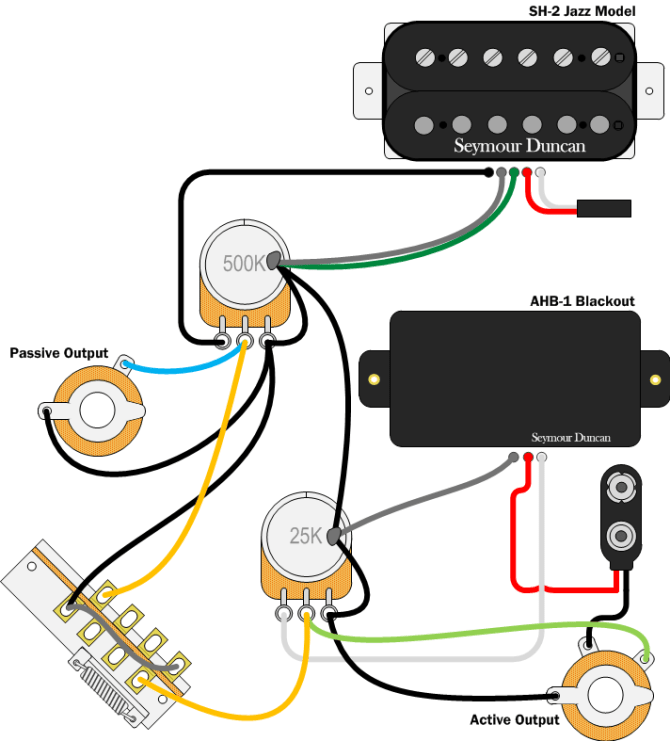 seymour duncan active and passive pickups in one guitar