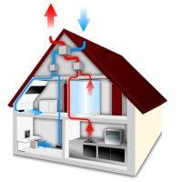 Perché installare la Ventilazione meccanica controllata