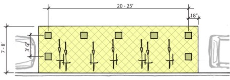 Layout of a typical on-street bicycle parking space.