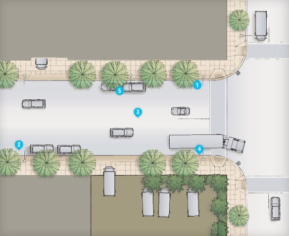 Typical Industrial Street Plan