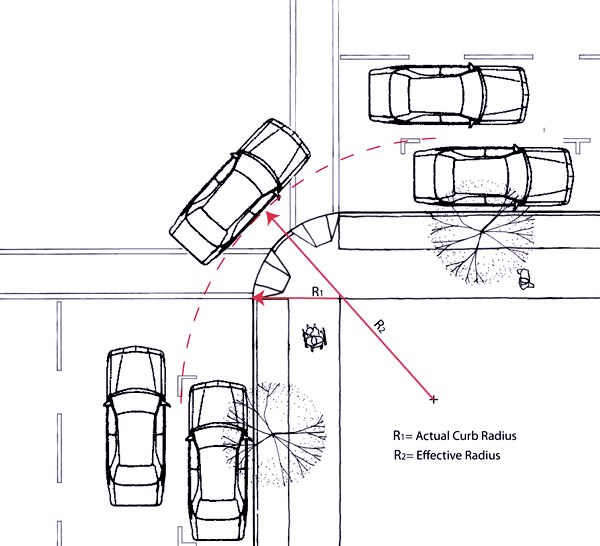 Curb Radius Changes | SF Better Streets
