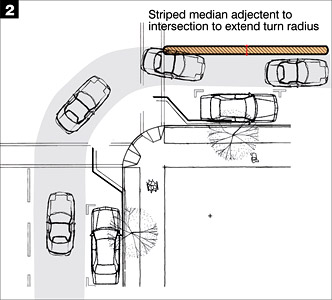 Curb radius changes sf better streets painted median to extend turn radius maxwellsz