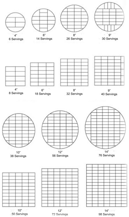 Cutting guide for round and square cakes - By sweet fantasies