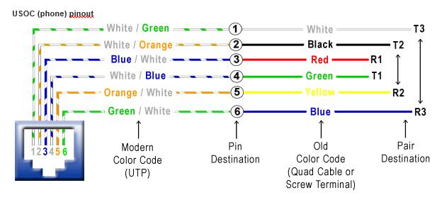 sf communications llc  wiring diagrams