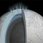 Chances for life on Saturn's moon Enceladus rise dramatically.