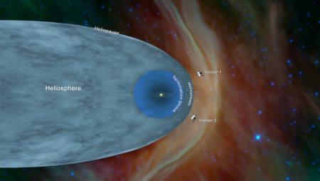 Voyager 2 goes interstellar.