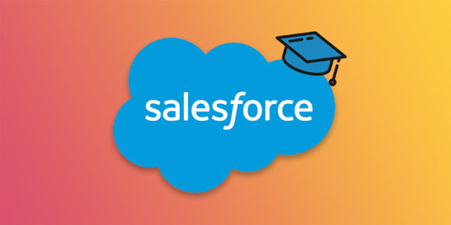 80 Tricky Salesforce Interview Questions