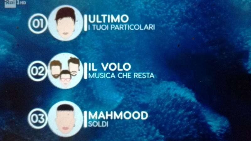 Sanremo 2019: fischi in sala per il podio e migliori screen della serata