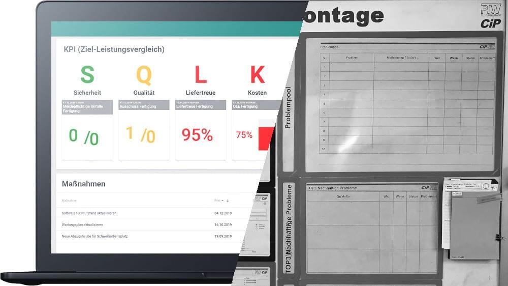 Die Leistungsübersicht (KPIs) des Digital Teamboard, der Shopfloor Software von SFM Systems.