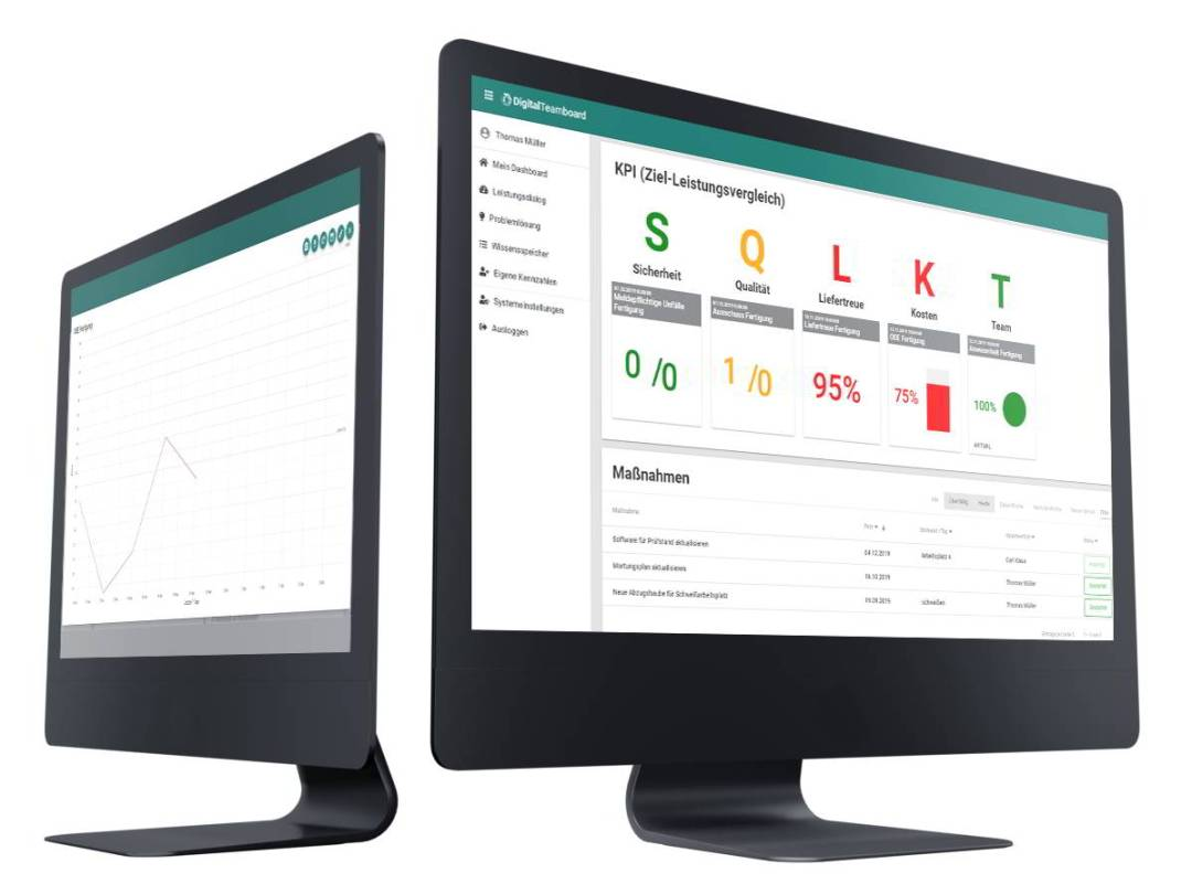 """Ob Datenvisualisierung oder automatische Berechnung und Anzeige von KPIs. Mit unserer Shopfloor Management Software """"Digital Teamboard"""" ist dies auf allen mobilen gängigen Endgeräten möglich.."""