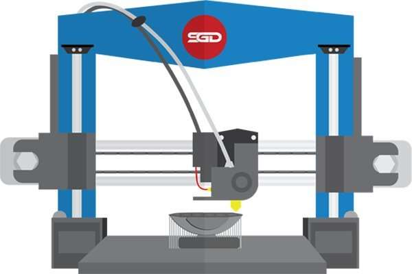 FDM 3D Printing Diagram