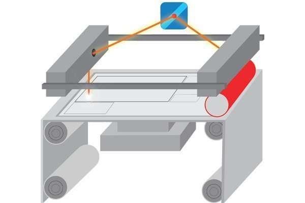 Sheet Lamination 3D Printing