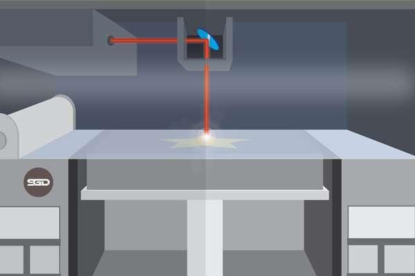 SLS 3D Printing Diagram