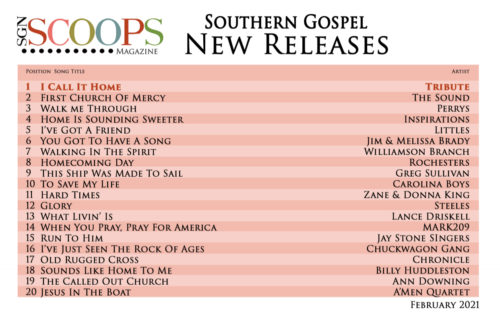 Congratulations to the SGN SCOOPS TOP 20 New Releases February 2021