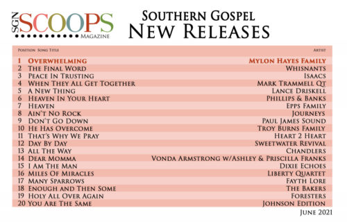Congratulations to The SGN Scoops Top 20 NEW RELEASES -June 2021
