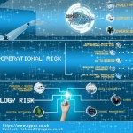 GRC for AI infograhic
