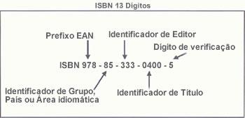 Como fazer registro de ISBN para publicar um livro