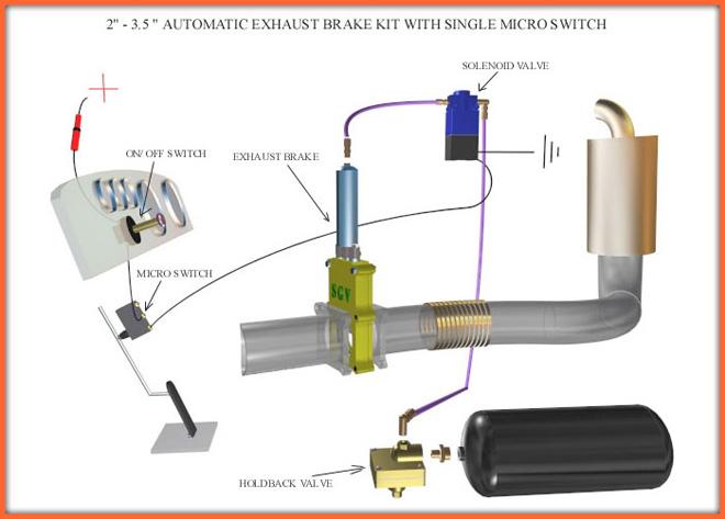 sgv exhaust brakes