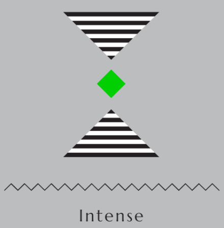 Intense, #AtoZChallenge, Notegraphy