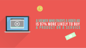 4. A viewer who enjoys a video ad is a staggering 97% more likely to buy a product or service (Unruly)