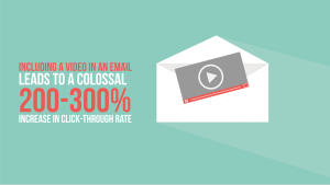 1. Including a video in an email leads to a colossal 200-300% increase in click-through rate (Forrester)