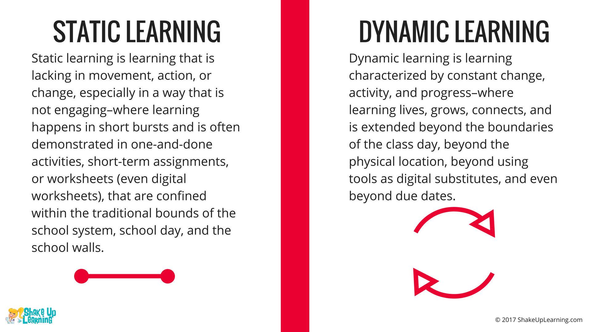 How To Push The Boundaries Of School With Dynamic Learning