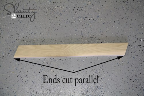 parallel cuts