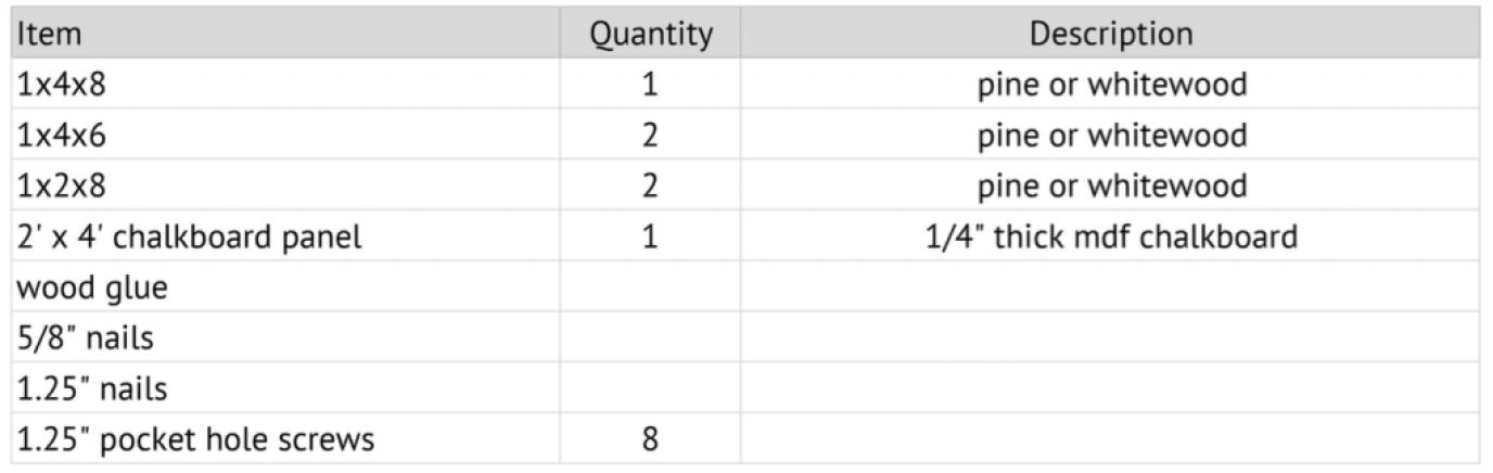supply-list-chalkboard