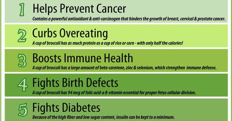 10 Proven Health Benefits of Broccoli