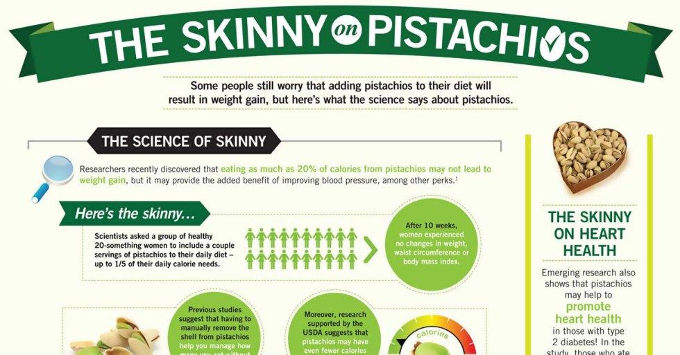Pistachio Consumption Promotes Beneficial Gut Bacteria