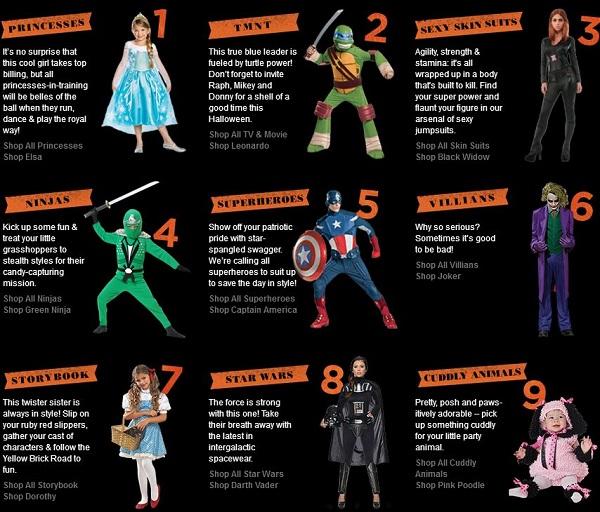 BuyCostumes Halloween Costumes - Orange Tuesday