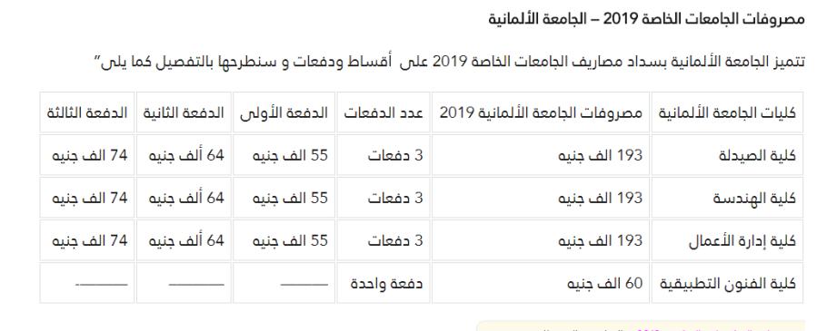 مصروفات الجامعة الألمانية للعام الدراسي الجديد 2018 2019