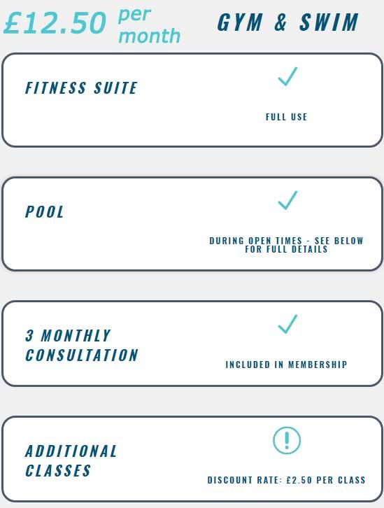 Health Hub Gym & Swim Table
