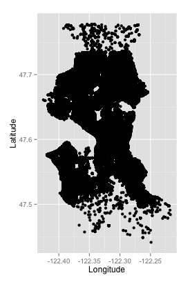 seattle_crime_basic-scatterplot_2010-2014_ggplot2_275x409