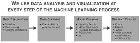 1_data-analysis-for-ML_how-we-use-dataAnalysis_2016-05-16