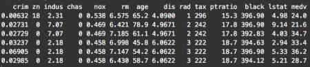 5_data-analysis-for-ML_head-boston-dataset_2016-05-16