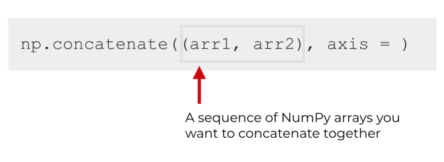 A visual explanation of the input arrays for NumPy concatenate.