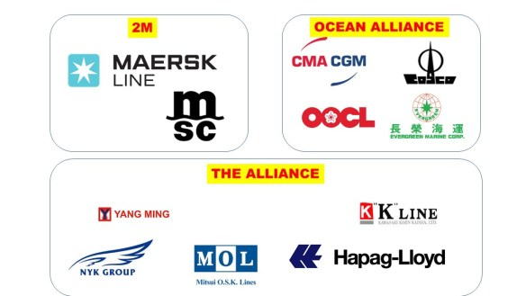 IMDG Code Compliance Centre - Simplifying IMDG Code