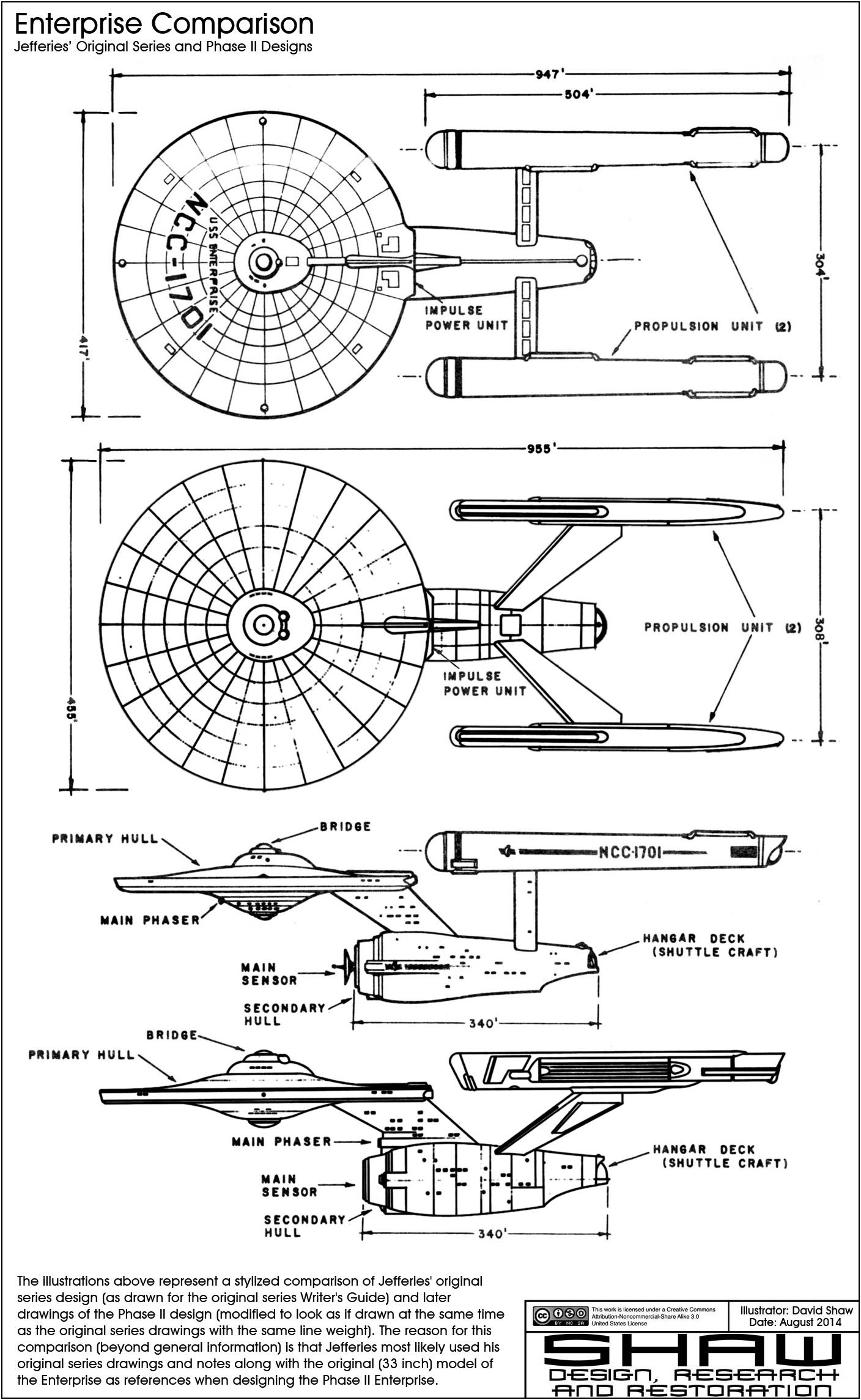Phase Ii Enterprise Study Model